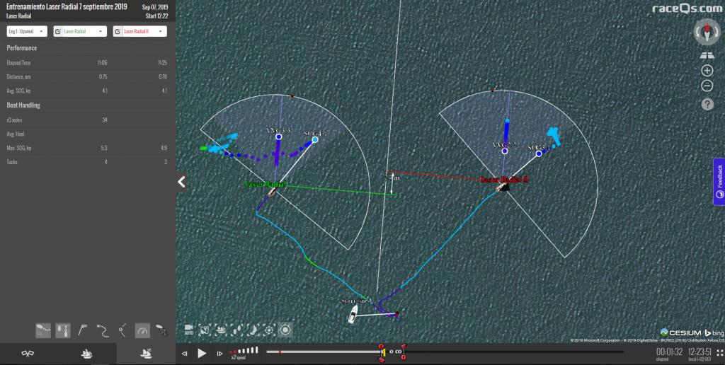 Velocidad y VMG RaceQs